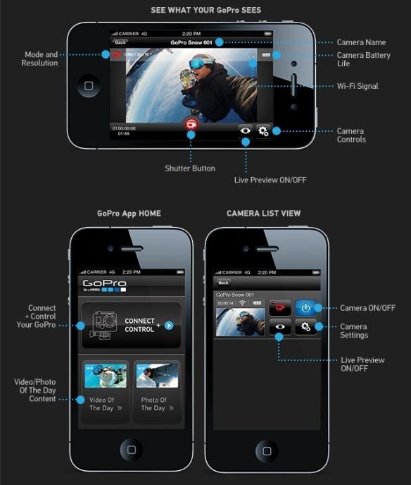 Go Pro App