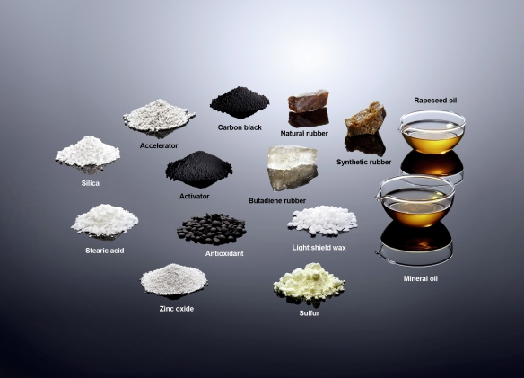 Tyre Ingredients